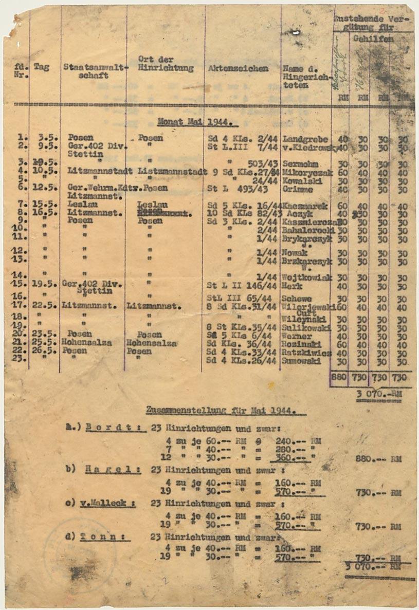Fot. 3. Lista wynagrodzeń z listopada 1944 r. Źródło: I. Z. Dok. I – 75.