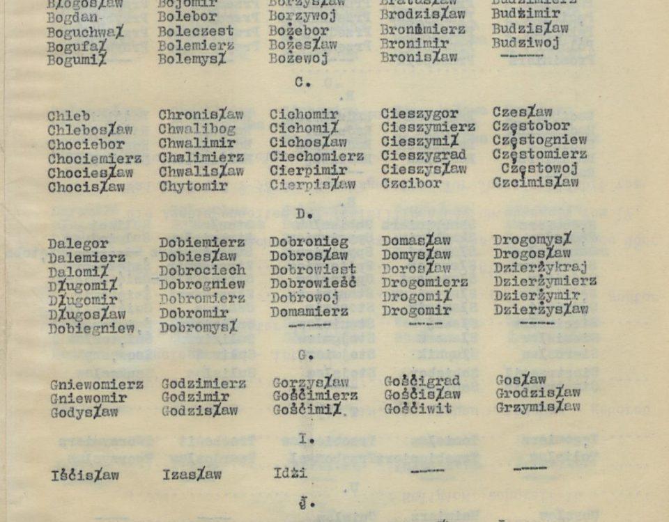 Fot. 1. Wykaz imion. Źródło: I.Z. Dok. I-48.