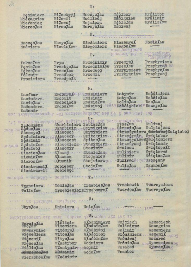 Fot. 1b. Wykaz imion. Źródło: I.Z. Dok. I-48.